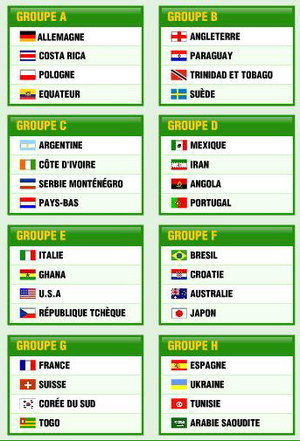 Article loto foot mv sp cial coupe du monde 2006 magic - Poule coupe du monde foot ...
